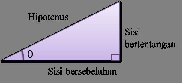 5 1a Nisbah Trigonometri 1 Pt3 Matematik